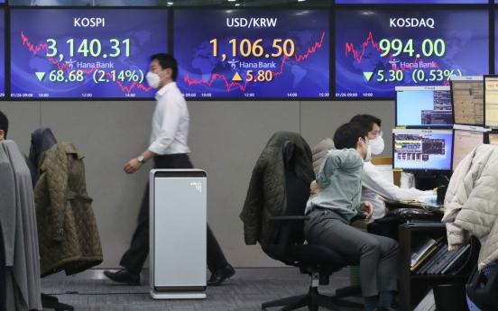 Seoul stocks slump over 2% on profit-taking