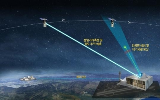 S. Korea to invest W45b to develop new technologies to monitor space objects