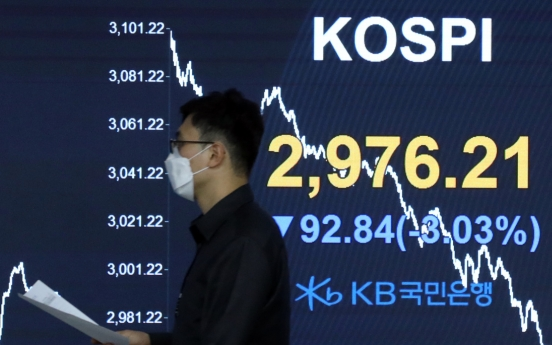Kospi dips by 3% to below 3,000 on foreign dumping