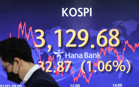 Seoul stocks up for 3rd day on continued foreign buying