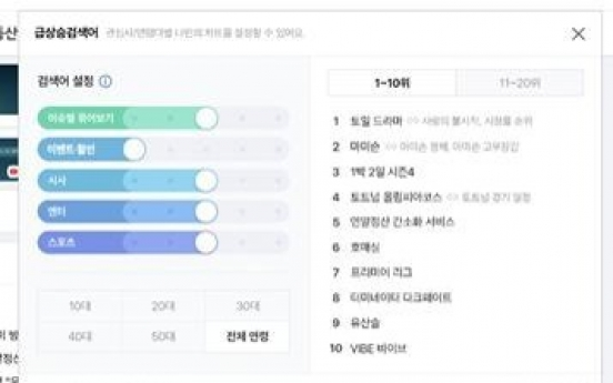 Naver to shut down portal's trending search chart this month