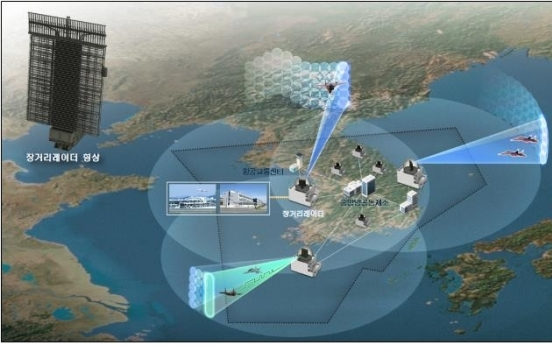 S. Korea to develop indigenous long-range radar to boost air defense capabilities