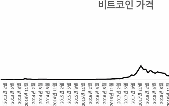 [인더머니] 캐나다, 비트코인ETF 첫 데뷔 '성공적'