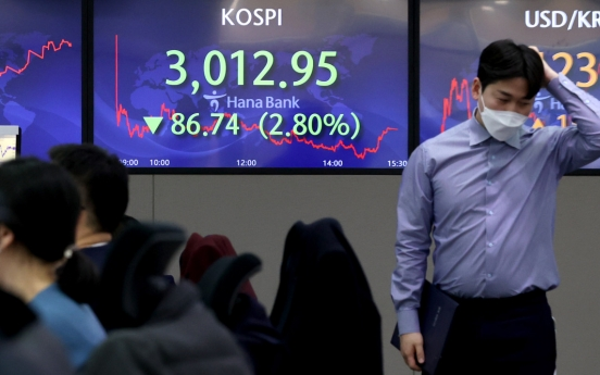 Kospi plunges nearly 3% on US bond yields hike