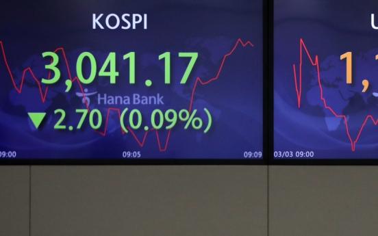 Seoul stocks open tad higher amid investor wariness of bond yield hike