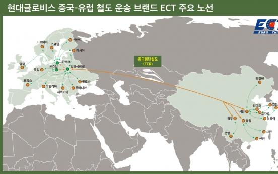 Hyundai Glovis forges tie with China's Changjiu Logistics
