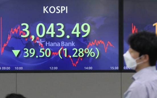 Seoul stocks snap 2-day winning streak on increasing US Treasury yields