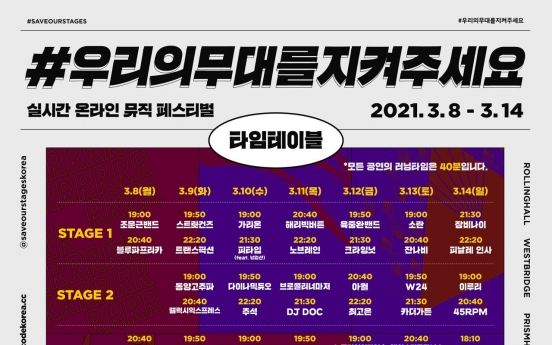 67 indie music groups to perform for 5-day  #saveourstages Korea