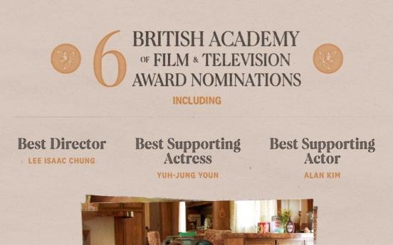 'Minari' earns 6 nominations at British Academy Film Awards