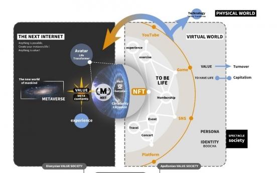 MetaverseSociety announces MarX Project to deliver DeFi-NFT platform