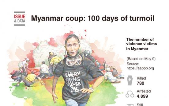 [Graphic News] Myanmar coup: 100 days of turmoil