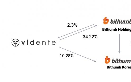 Bithumb Korea's net profit soars 876% in Q1