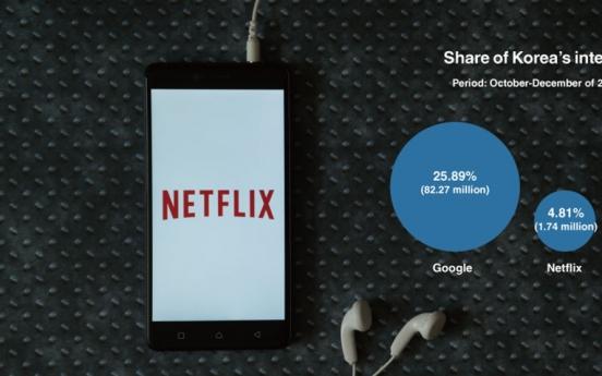 [News Focus] Ruling against Netflix signals impact on digital content market