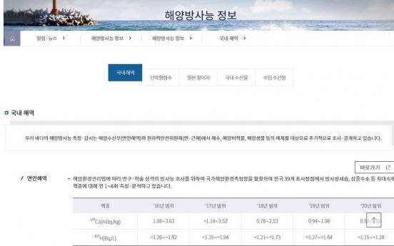 S. Korea to offer sea radiation level via website