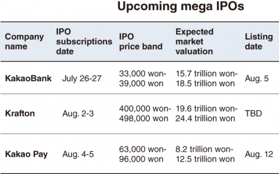 Kakao Pay sets IPO schedule