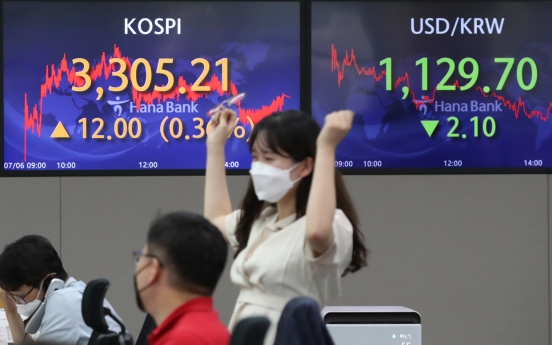 Kospi renews record high closing above 3,305 points