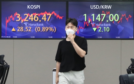 Kospi faces short-term volatility in face of 4th wave