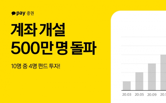 Kakao Pay's brokerage arm secures 5 million subscribers