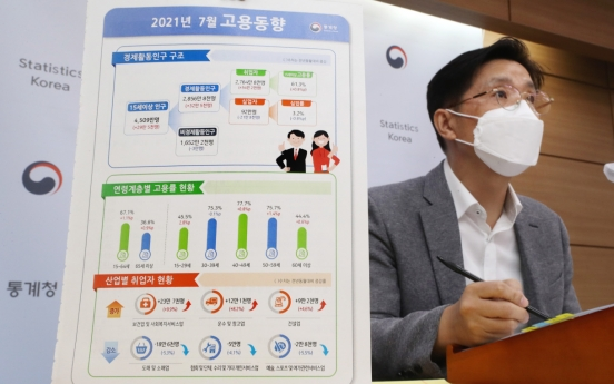 Job growth slows for 3rd month on toughest social distancing