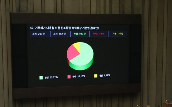 Korea becomes 14th in world to legislate carbon neutrality act