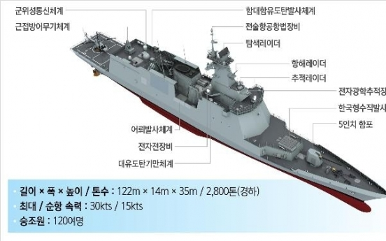 Navy launches new frigate equipped with anti-submarine torpedo
