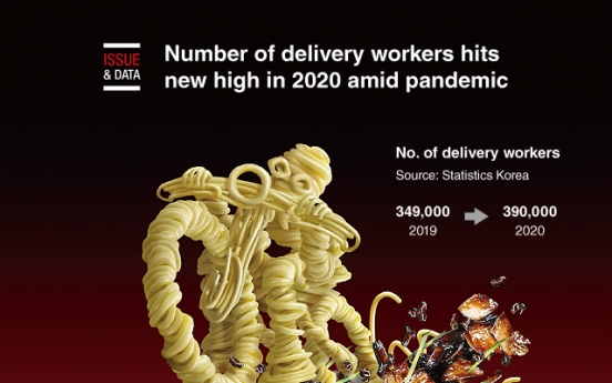 [Graphic News] Number of delivery workers hits new high in 2020 amid pandemic