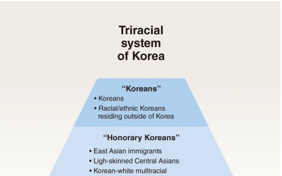 [Newsmaker] [Us and Them] The whiter the better: Korea's racist hierarchy
