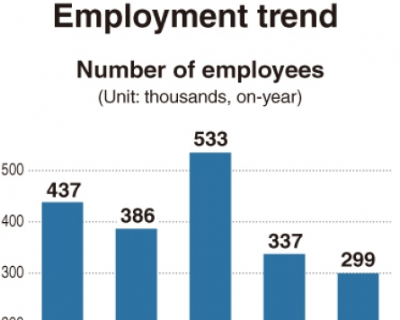 Jobs data shows gloomy market, high youth unemployment