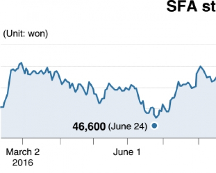 [KOSDAQ STAR] Semiconductor, display boom boost SFA Engineering