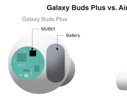 Before buying earbuds, check out what's inside