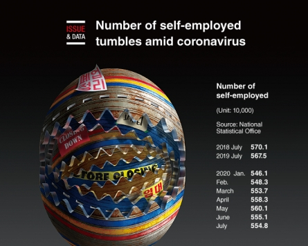 [Graphic News] Number of self-employed tumbles amid coronavirus
