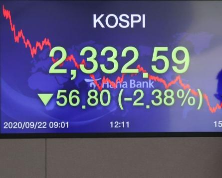 Seoul stocks plunge more than 2% on virus fears