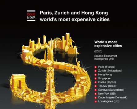 [Graphic News] Paris, Zurich and HK world's most expensive cities
