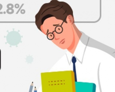 1 in 4 companies cut head counts amid pandemic: survey
