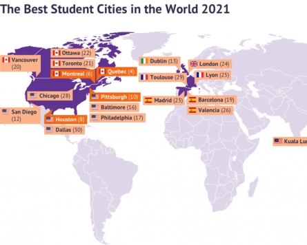 Seoul third-best city in world to be a student: report