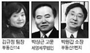 """""""잔여임기 공급확대 주력을"""""""