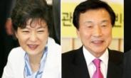 朴·孫·鄭 행보 미스터리…럭비공 재보선?