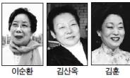개그맨 이수근씨 어머니 등…예술가의 장한 어머니 선정