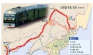 경제협력·후계구도 '방점'…北 비핵·6자복귀 요구 가능성