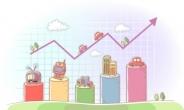 10월 소비자물가 상승률 3%대로 하락