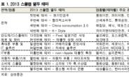 2013년 스몰캡, 주목할 12개 테마ㆍ종목은?