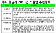 주요 증권사 2013년 유망 스몰캡 추려보니…ITㆍ내수株 주목