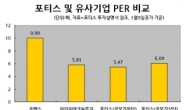 <IPO 돋보기 - 포티스> 고가 셋톱박스 해외 공략 성공…성장성 · 밸류에이션 매력은 글쎄