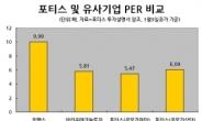 <IPO 돋보기>포티스, 성장성ㆍ밸류에이션 매력 '글쎄'