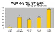 <IPO 돋보기> 인공고관절 시장 점유율 1위…이익 수준은 '글쎄'