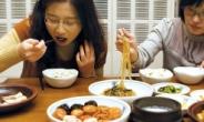 소화불량 없는 설연휴 보내려면…자나깨나 음식조심