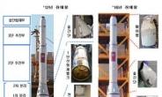 [김수한의 리썰웨펀] 북한 광명성호가 은하3호인 이유