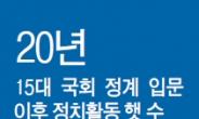 [피플앤데이터]중도정치세력에 '통합의 빅텐트'…'새정치 마중물' 선언한 정의화