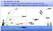 [김수한의 리썰웨펀] 선진국 함정들은 다층 대공망, 초수평선 방어망 구축에 올인중