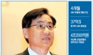 [피플앤데이터]AIIB 부총재 휴직 파문 홍기택, 국익은 뒷전…뭐가 급했을까…